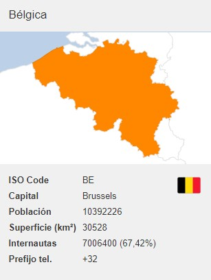 Belgium virtual number