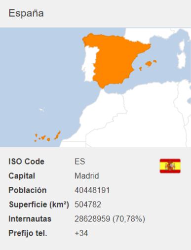 Numero Virtual España Fijo Virtual