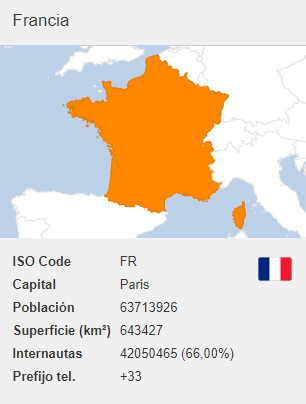 France virtual number