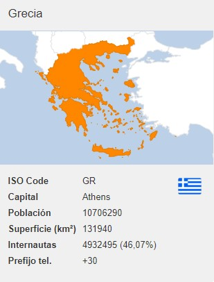 Greece virtual number