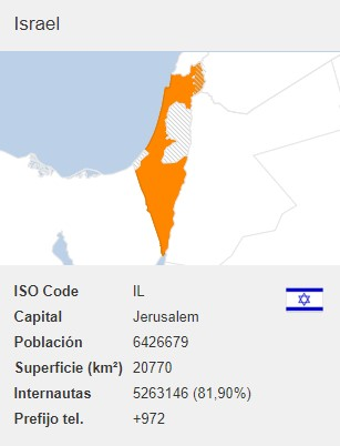 Israel virtual number