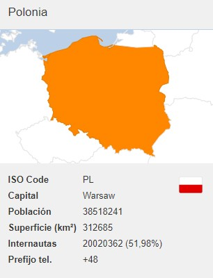 Poland virtual number