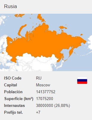 Russian Federation virtual number